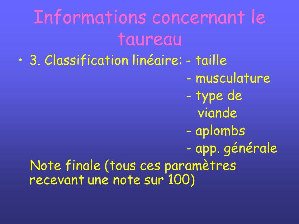 Informations concernant le taureau 3. Classification linéaire: - taille - musculature - type de viande - aplombs - app. générale Note finale (tous ces