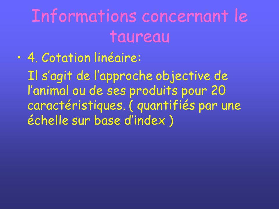 Informations concernant le taureau 4. Cotation linéaire: Il sagit de lapproche objective de lanimal ou de ses produits pour 20 caractéristiques. ( qua