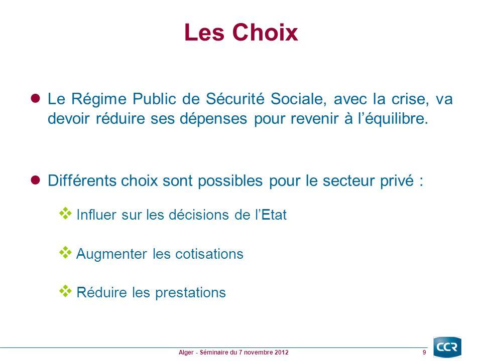 Les Choix Influer sur les décisions de lEtat - Le lobying du secteur médicale - La concurrence - La pression de létat ± Lopinion publique 10 Alger - Séminaire du 7 novembre 2012