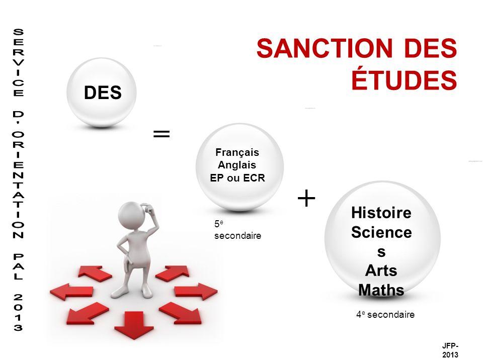 SANCTION DES ÉTUDES + = DES Histoire Science s Arts Maths Français Anglais EP ou ECR 4 e secondaire 5 e secondaire JFP- 2013