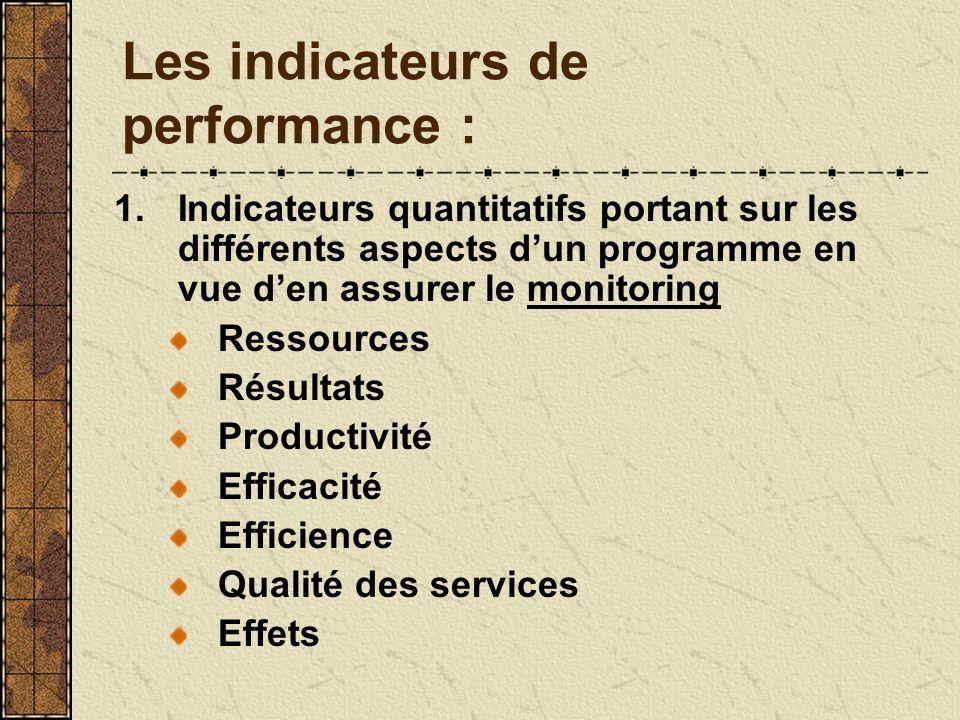 Les indicateurs de performance : 1.Indicateurs quantitatifs portant sur les différents aspects dun programme en vue den assurer le monitoring Ressources Résultats Productivité Efficacité Efficience Qualité des services Effets