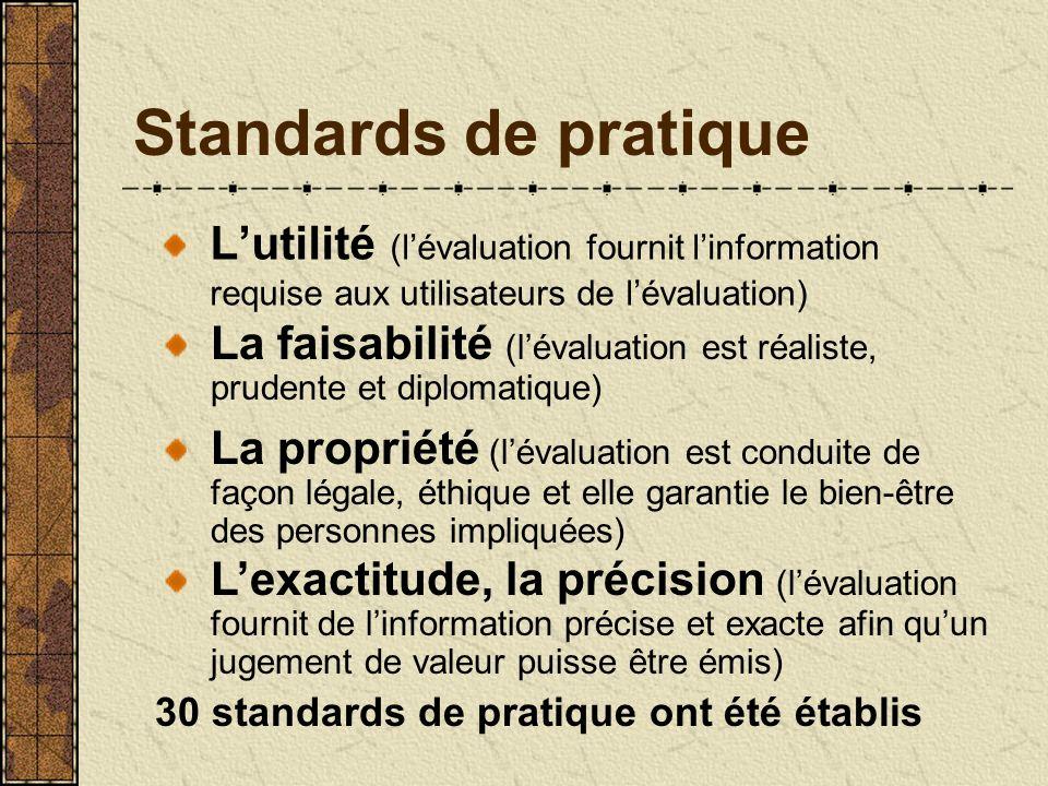Standards de pratique Lutilité (lévaluation fournit linformation requise aux utilisateurs de lévaluation) La faisabilité (lévaluation est réaliste, pr