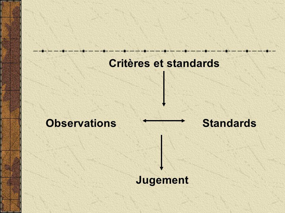 Critères et standards Observations Standards Jugement