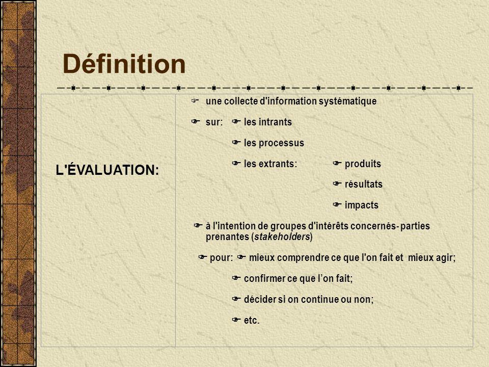 Définition L'ÉVALUATION: une collecte d'information systématique sur: les intrants les processus les extrants: produits résultats impacts à l'intentio