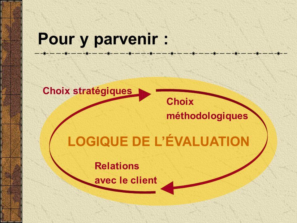Plus spécifiquement : Choix stratégiques : Pourquoi faire lévaluation La question de lévaluation Lobjet de lévaluation Le choix des critères spécifiques à la démarche Choix méthodologiques : Quelle information.