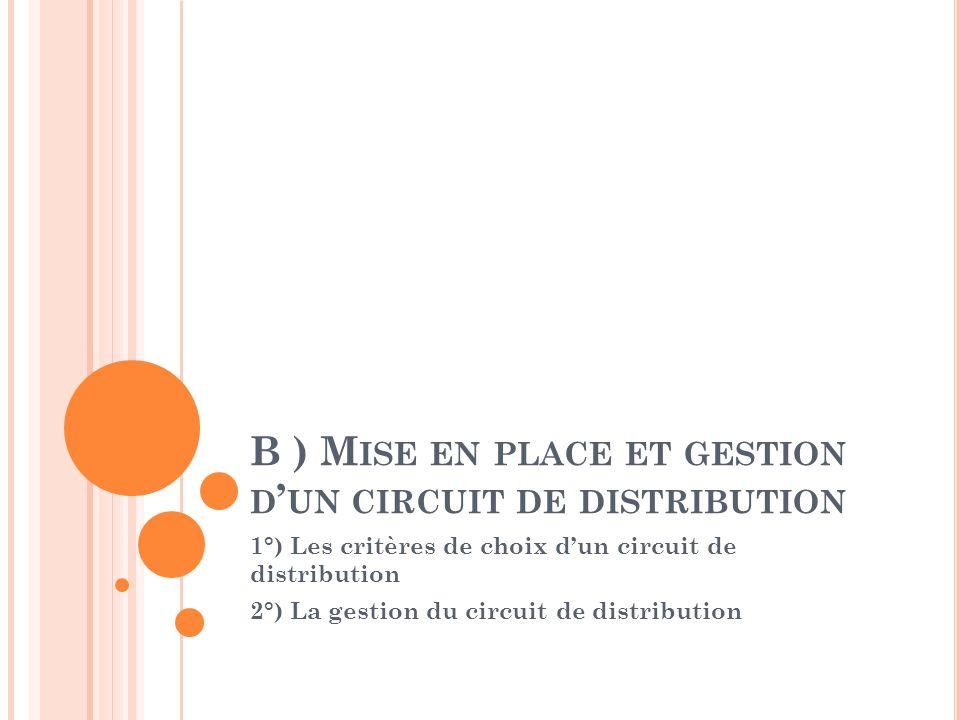 B ) M ISE EN PLACE ET GESTION D UN CIRCUIT DE DISTRIBUTION 1°) Les critères de choix dun circuit de distribution 2°) La gestion du circuit de distribution
