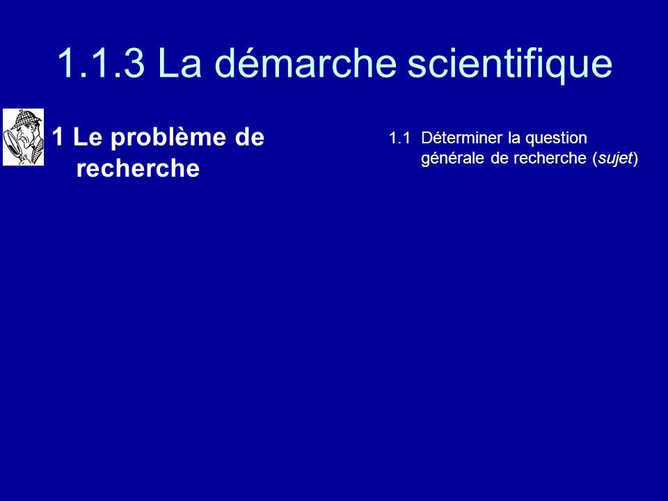 1.1.3 La démarche scientifique 1 Le problème de recherche 2 Choix des méthodes et techniques de recherche 2.1 Choix du type de recherche 2.1.1 Exploratoire 2.1.2 Descriptive 2.1.3 Explicative 2.2 Choix de la méthode de recherche 2.2.1 Enquête 2.2.2 Expérimentation 2.2.3 Étude sur le terrain