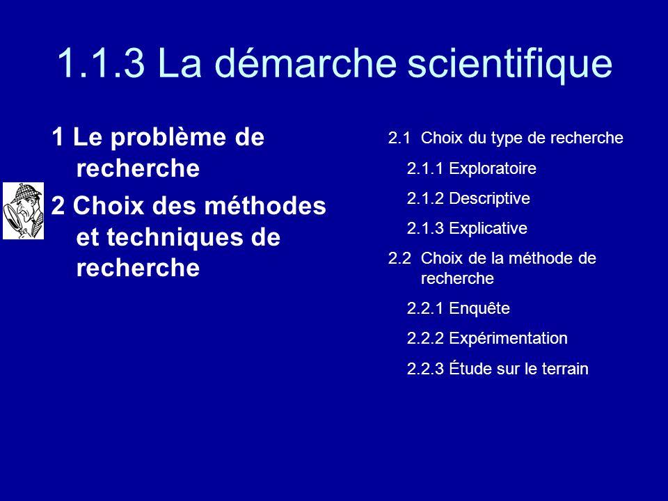 1.1.3 La démarche scientifique 1 Le problème de recherche 2 Choix des méthodes et techniques de recherche 2.1 Choix du type de recherche 2.1.1 Explora