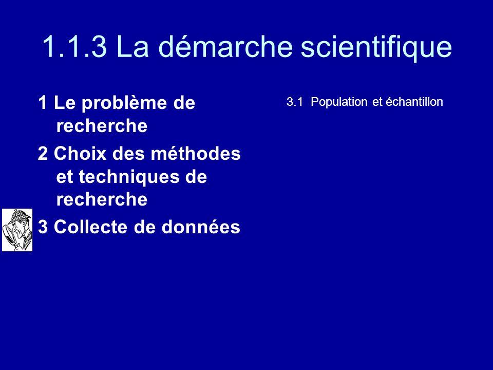 1.1.3 La démarche scientifique 1 Le problème de recherche 2 Choix des méthodes et techniques de recherche 3 Collecte de données 3.1 Population et écha