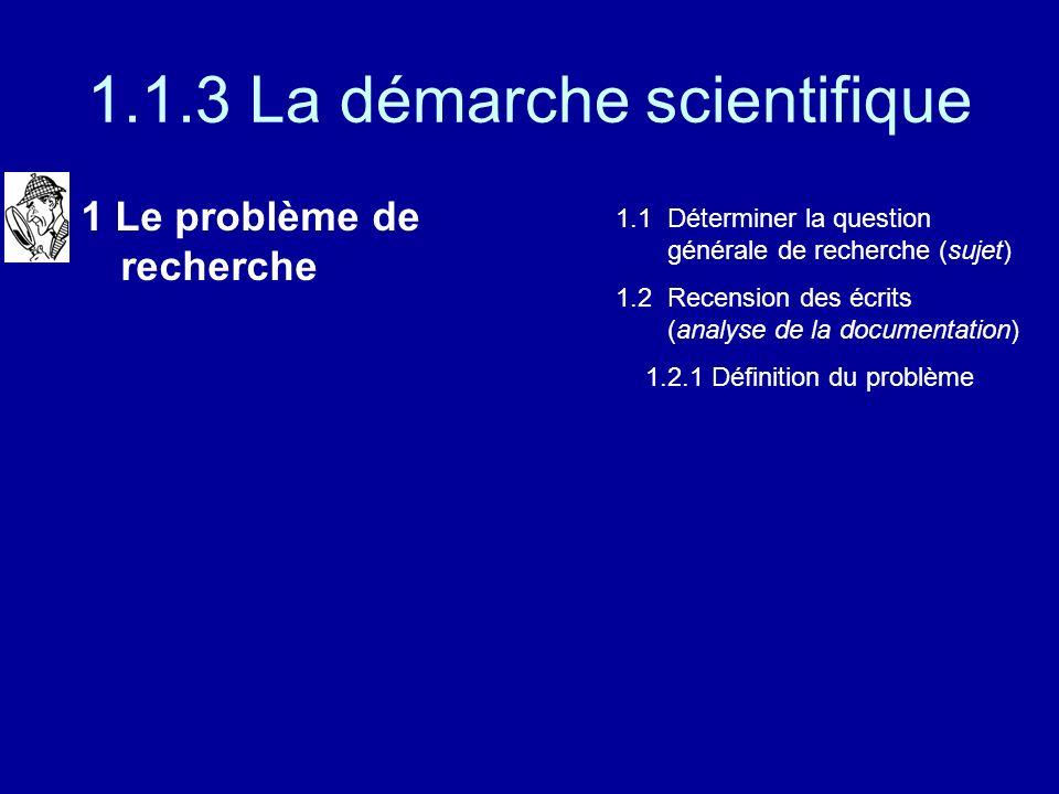 1.1.3 La démarche scientifique 1 Le problème de recherche 2 Choix des méthodes et techniques de recherche 2.1 Choix du type de recherche 2.1.1 Exploratoire 2.1.2 Descriptive 2.1.3 Explicative 2.2 Choix de la méthode de recherche 2.2.1 Enquête 2.2.2 Expérimentation 2.2.3 Étude sur le terrain 2.2.4 Analyse de trace