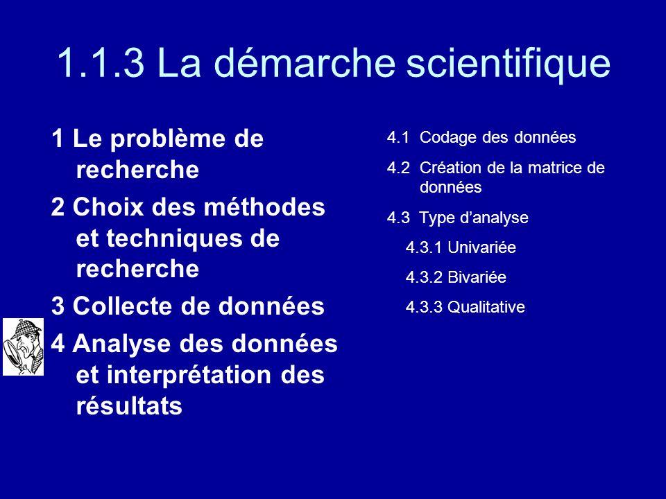 1.1.3 La démarche scientifique 1 Le problème de recherche 2 Choix des méthodes et techniques de recherche 3 Collecte de données 4 Analyse des données
