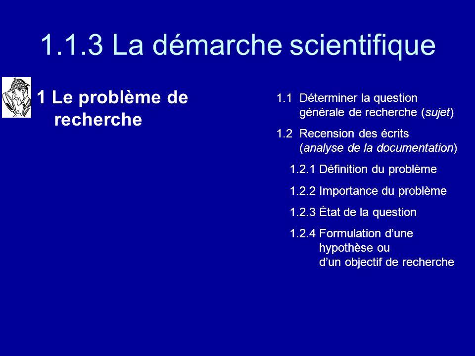 1.1.3 La démarche scientifique 1 Le problème de recherche 2 Choix des méthodes et techniques de recherche 3 Collecte de données 3.1 Population et échantillon 3.2 Techniques déchantillonnage