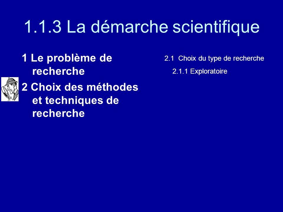 1.1.3 La démarche scientifique 1 Le problème de recherche 2 Choix des méthodes et techniques de recherche 2.1 Choix du type de recherche 2.1.1 Exploratoire 2.1.2 Descriptive