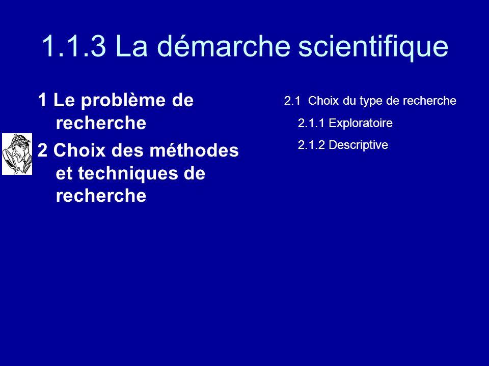 1.1.3 La démarche scientifique 1 Le problème de recherche 2 Choix des méthodes et techniques de recherche 2.1 Choix du type de recherche 2.1.1 Exploratoire 2.1.2 Descriptive 2.1.3 Explicative