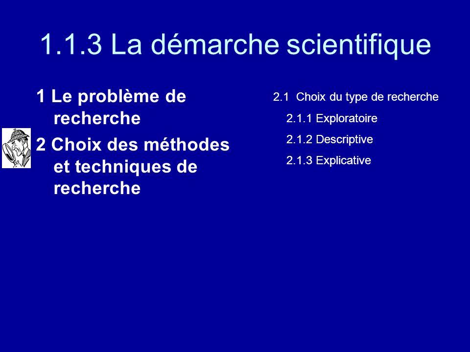 1.1.3 La démarche scientifique 1 Le problème de recherche 2 Choix des méthodes et techniques de recherche 2.1 Choix du type de recherche 2.1.1 Exploratoire 2.1.2 Descriptive 2.1.3 Explicative 2.2 Choix de la méthode de recherche 2.2.1 Enquête