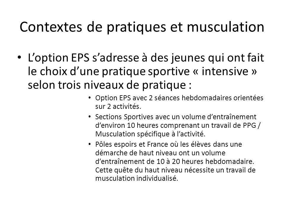 Contextes de pratiques et musculation Loption EPS sadresse à des jeunes qui ont fait le choix dune pratique sportive « intensive » selon trois niveaux de pratique : Option EPS avec 2 séances hebdomadaires orientées sur 2 activités.