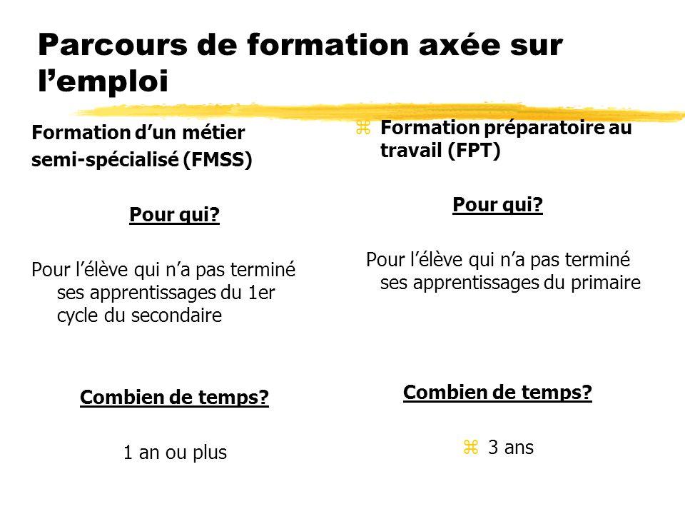 Parcours de formation axée sur lemploi Formation dun métier semi-spécialisé (FMSS) Pour qui.