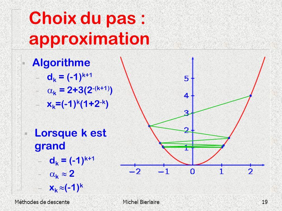 Méthodes de descenteMichel Bierlaire19 Choix du pas : approximation Algorithme – d k = (-1) k+1 – k = 2+3(2 -(k+1) ) – x k =(-1) k (1+2 -k ) Lorsque k