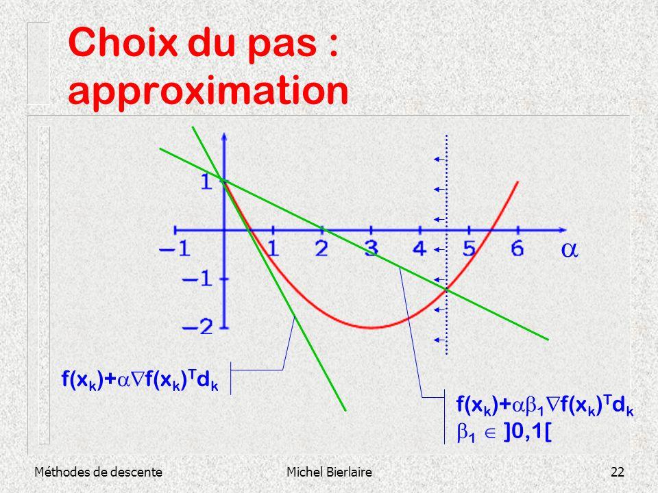 Méthodes de descenteMichel Bierlaire22 Choix du pas : approximation f(x k )+ f(x k ) T d k f(x k )+ 1 f(x k ) T d k 1 ]0,1[