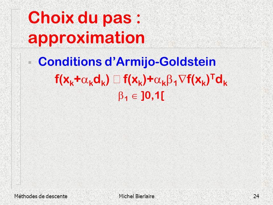Méthodes de descenteMichel Bierlaire24 Choix du pas : approximation Conditions dArmijo-Goldstein f(x k + k d k ) f(x k )+ k 1 f(x k ) T d k 1 ]0,1[