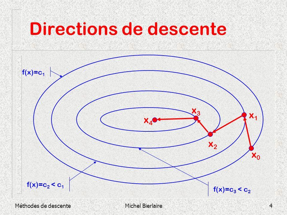 Méthodes de descenteMichel Bierlaire4 f(x)=c 3 < c 2 f(x)=c 2 < c 1 f(x)=c 1 Directions de descente x0x0 x4x4 x3x3 x2x2 x1x1