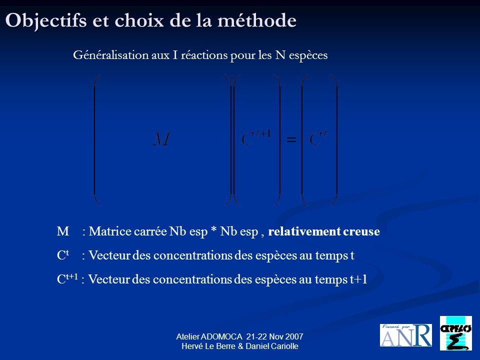 Atelier ADOMOCA 21-22 Nov 2007 Hervé Le Berre & Daniel Cariolle Développement de la maquette Description de la maquette à 2 dimensions: Dimension de la grille : Nlat=21 Nlon=63 21 espèces, 60 réactions, niveau 50hPa, T=230K: O(1d), O(3p),O3 N, NO, NO2, NO3, N2O5, HO2NO2, HNO3 H, OH, HO2, H2O2, H2, H2O CH4, CH2O, CH3,CH3O,CO + Conservation des espèces (familles) Ox= O(1d) + O(3p) + O3 HOx = H + OH + HO2 + 2 H2O2 NOx = NO + NO2 NOy = N + NO + NO2 + NO3 + 2 N2O5