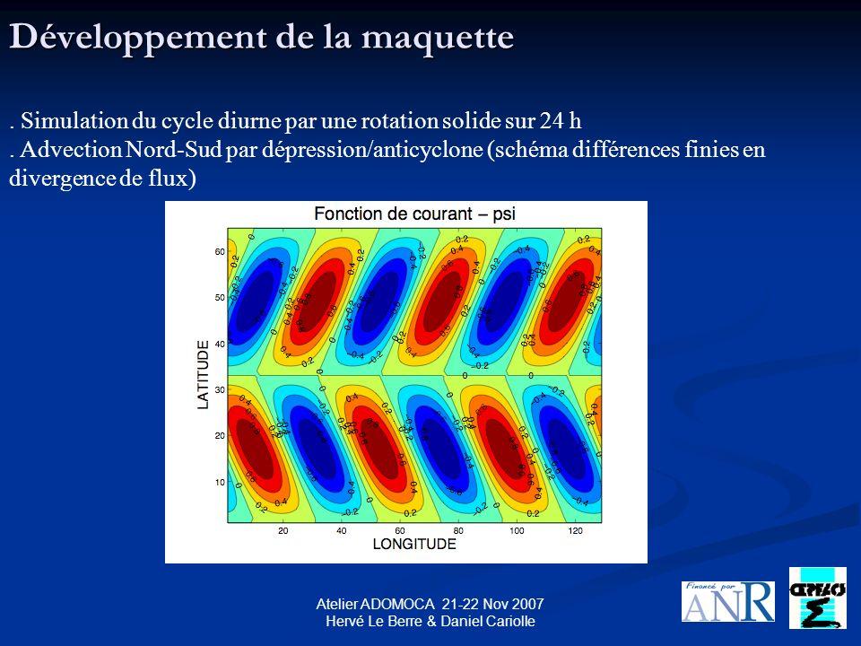 Atelier ADOMOCA 21-22 Nov 2007 Hervé Le Berre & Daniel Cariolle Développement de la maquette Structure de la matrice Densité 25%