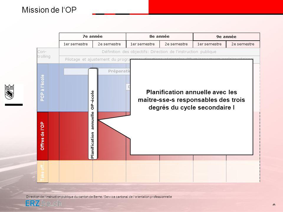 Direction de linstruction publique du canton de Berne / Service cantonal de lorientation professionnelle # PCP à l'écoleOffres de l'OP Take off... 7e