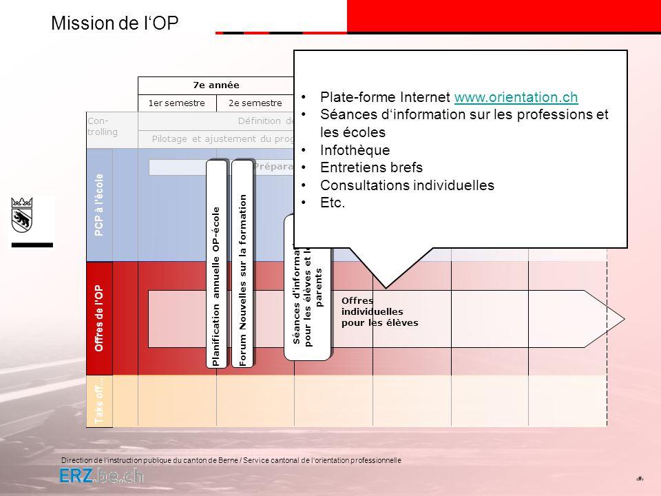 Direction de linstruction publique du canton de Berne / Service cantonal de lorientation professionnelle # PCP à l'écoleOffres de l'OP Take off... Off