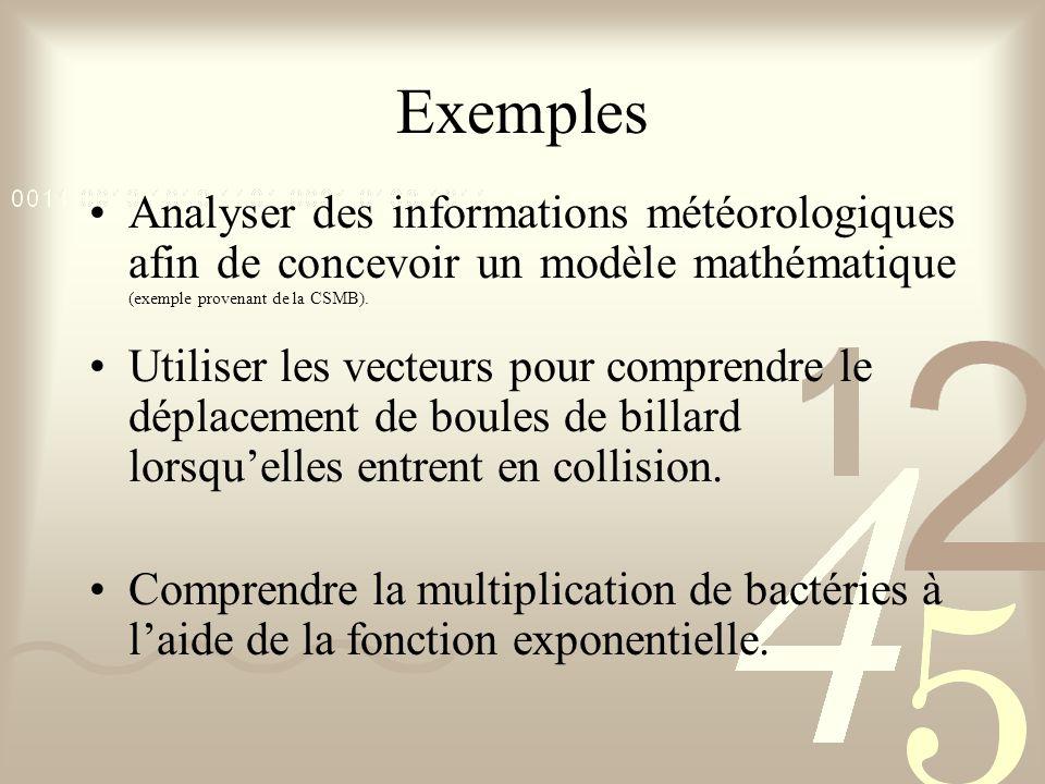 Exemples Analyser des informations météorologiques afin de concevoir un modèle mathématique (exemple provenant de la CSMB). Utiliser les vecteurs pour