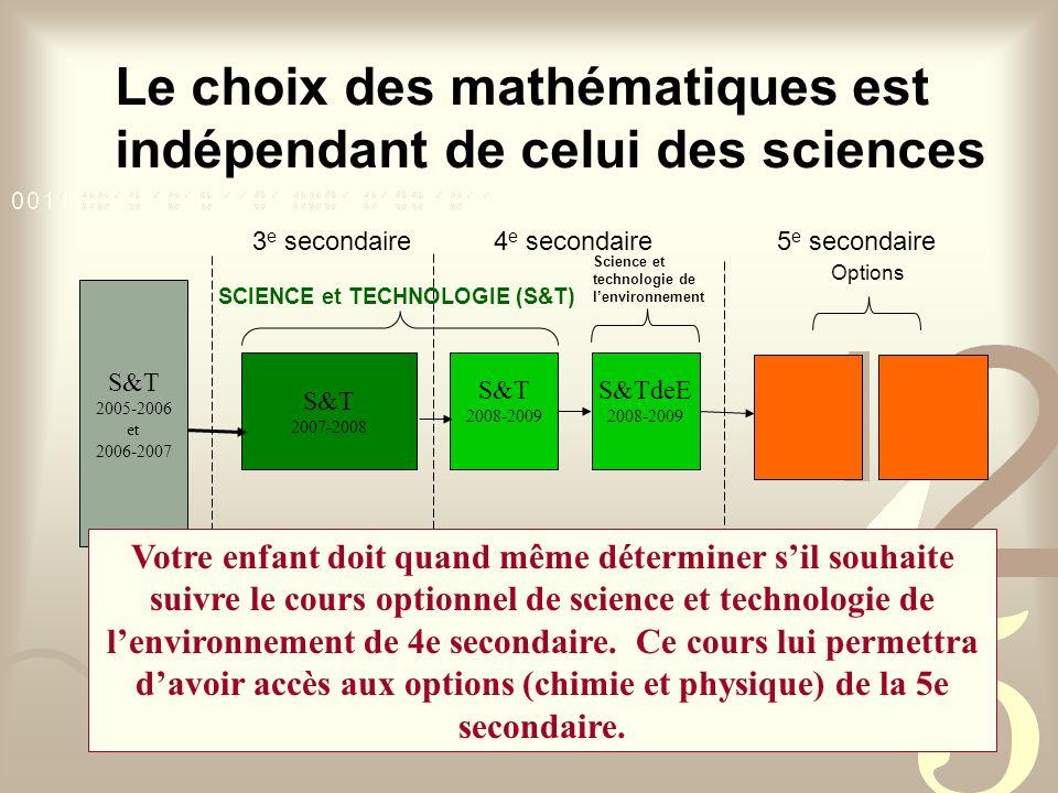 S&T 2007-2008 S&T 2008-2009 S&TdeE 2008-2009 3 e secondaire4 e secondaire5 e secondaire SCIENCE et TECHNOLOGIE (S&T) Science et technologie de lenviro
