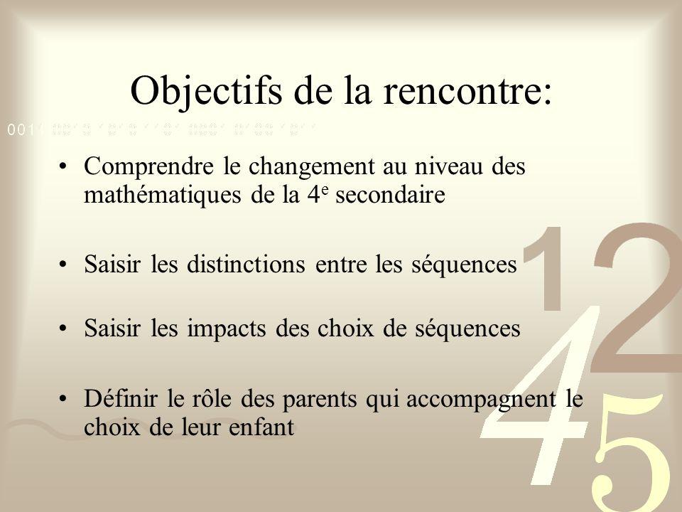 Objectifs de la rencontre: Comprendre le changement au niveau des mathématiques de la 4 e secondaire Saisir les distinctions entre les séquences Saisi