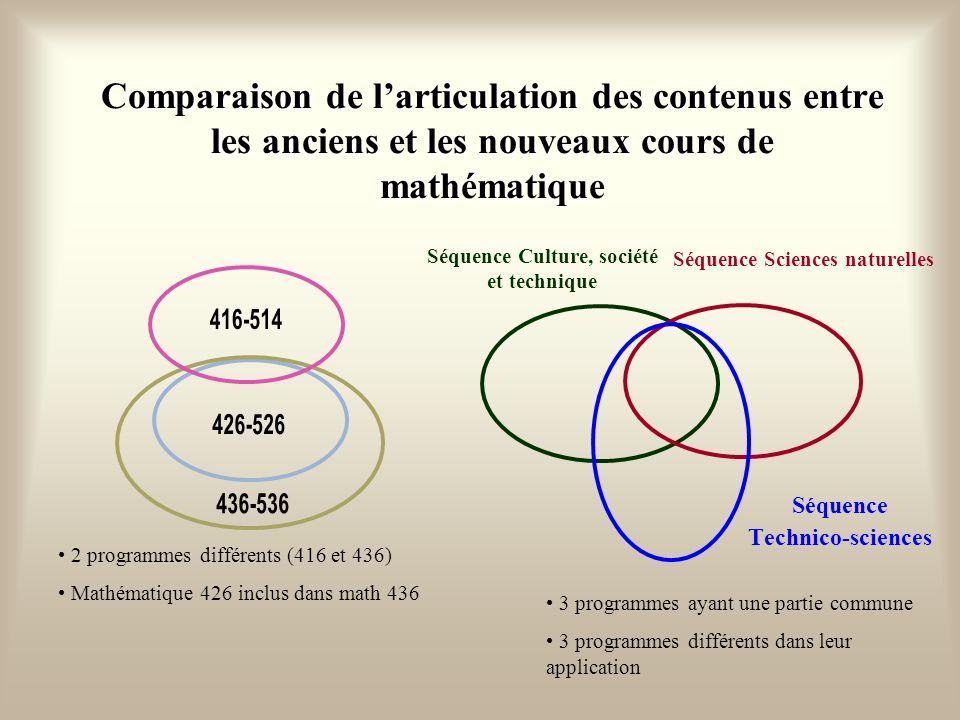 Comparaison de larticulation des contenus entre les anciens et les nouveaux cours de mathématique Séquence Technico-sciences Séquence Sciences naturel