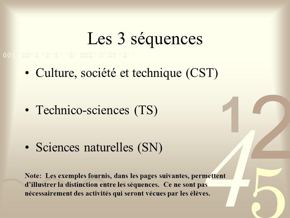 Les 3 séquences Culture, société et technique (CST) Technico-sciences (TS) Sciences naturelles (SN) Note: Les exemples fournis, dans les pages suivant