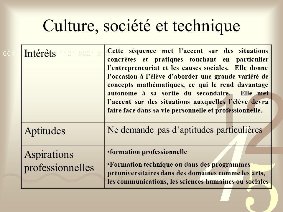 Culture, société et technique Intérêts Cette séquence met laccent sur des situations concrètes et pratiques touchant en particulier lentrepreneuriat e
