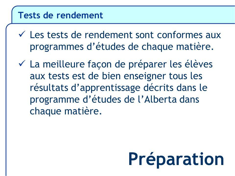 Tests de rendement Les tests de rendement sont conformes aux programmes détudes de chaque matière. La meilleure façon de préparer les élèves aux tests