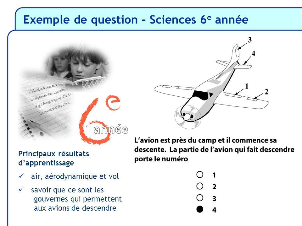 Principaux résultats dapprentissage air, aérodynamique et vol savoir que ce sont les gouvernes qui permettent aux avions de descendre
