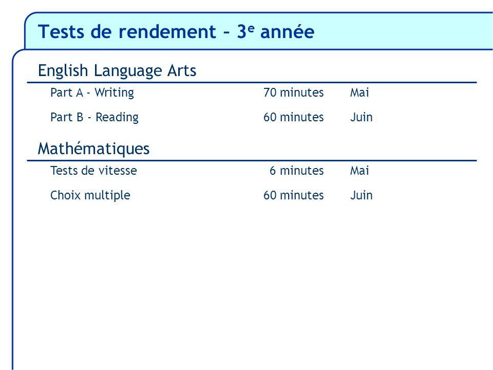 Résultats à léchelle de lécole – 6 e année Résultats Objectifs de lécole Résultats à léchelle de lécole Résultats à léchelle de la province en 2004 English Language ArtsAcceptable87,0 % Excellence17,0 % Français*Acceptable95,4 % Excellence18,6 % MathématiquesAcceptable86,2 % Excellence23,3 % SciencesAcceptable88,3 % Excellence28,8 % Études socialesAcceptable86,4 % Excellence21,7 % *Pour les écoles qui le désirent, les résultats de French Language Arts sont affichés sur le site Extranet de Alberta Learning.
