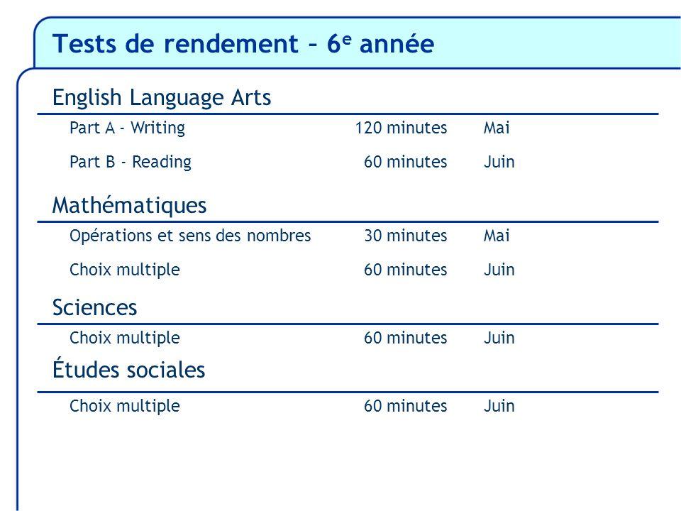 Tests de rendement – 6 e année Part A - Writing120 minutesMai Part B - ReadingJuin Mathématiques Opérations et sens des nombresMai Choix multipleJuin