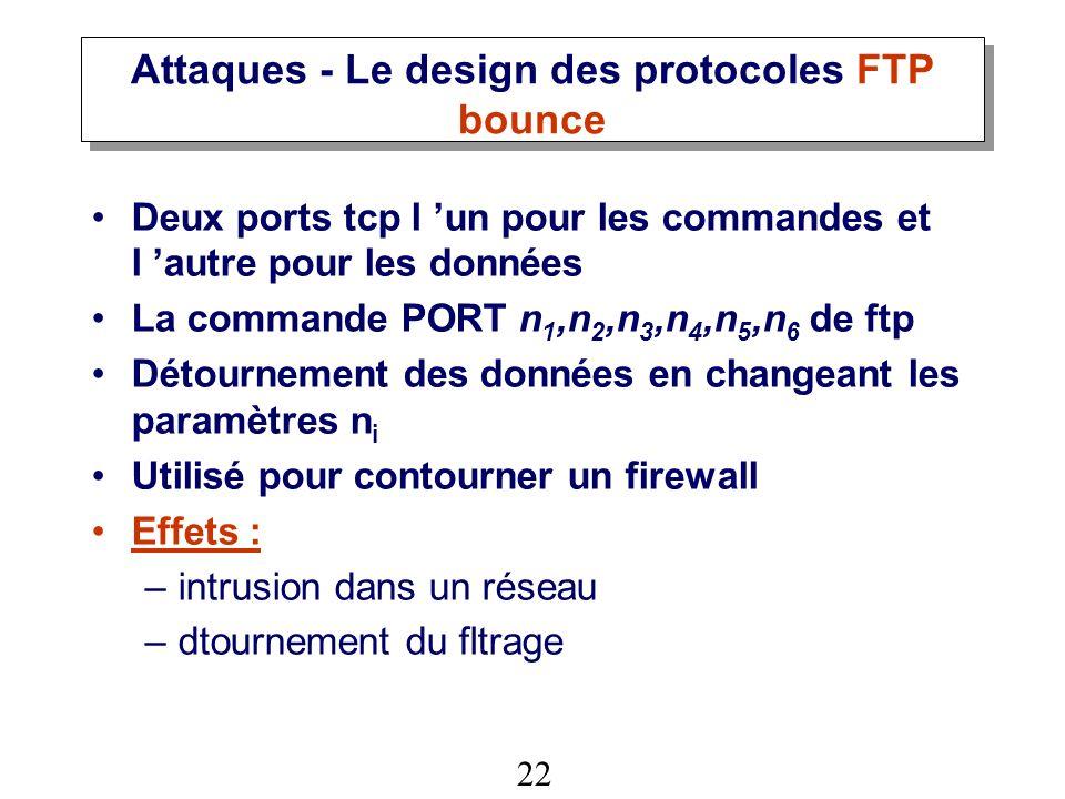 22 Attaques - Le design des protocoles FTP bounce Deux ports tcp l un pour les commandes et l autre pour les données La commande PORT n 1,n 2,n 3,n 4,n 5,n 6 de ftp Détournement des données en changeant les paramètres n i Utilisé pour contourner un firewall Effets : –intrusion dans un réseau –dtournement du fltrage