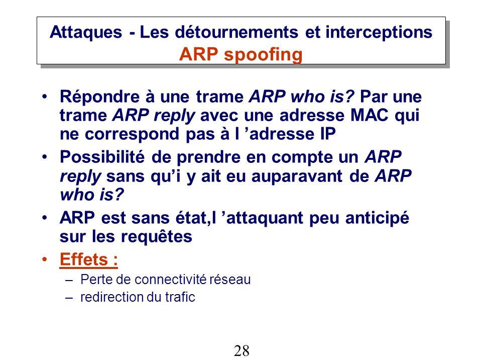 28 Attaques - Les détournements et interceptions ARP spoofing Répondre à une trame ARP who is.