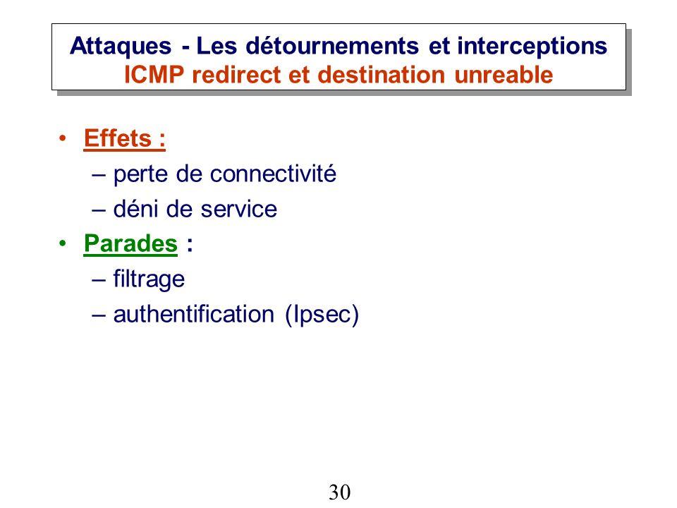 30 Attaques - Les détournements et interceptions ICMP redirect et destination unreable Effets : –perte de connectivité –déni de service Parades : –filtrage –authentification (Ipsec)