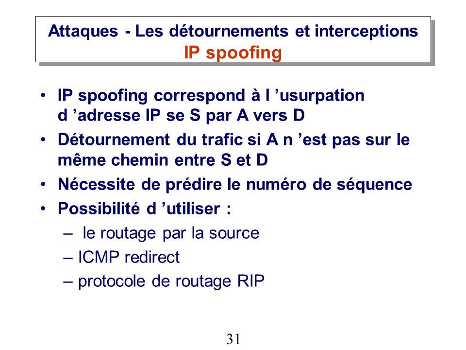 31 Attaques - Les détournements et interceptions IP spoofing IP spoofing correspond à l usurpation d adresse IP se S par A vers D Détournement du trafic si A n est pas sur le même chemin entre S et D Nécessite de prédire le numéro de séquence Possibilité d utiliser : – le routage par la source –ICMP redirect –protocole de routage RIP