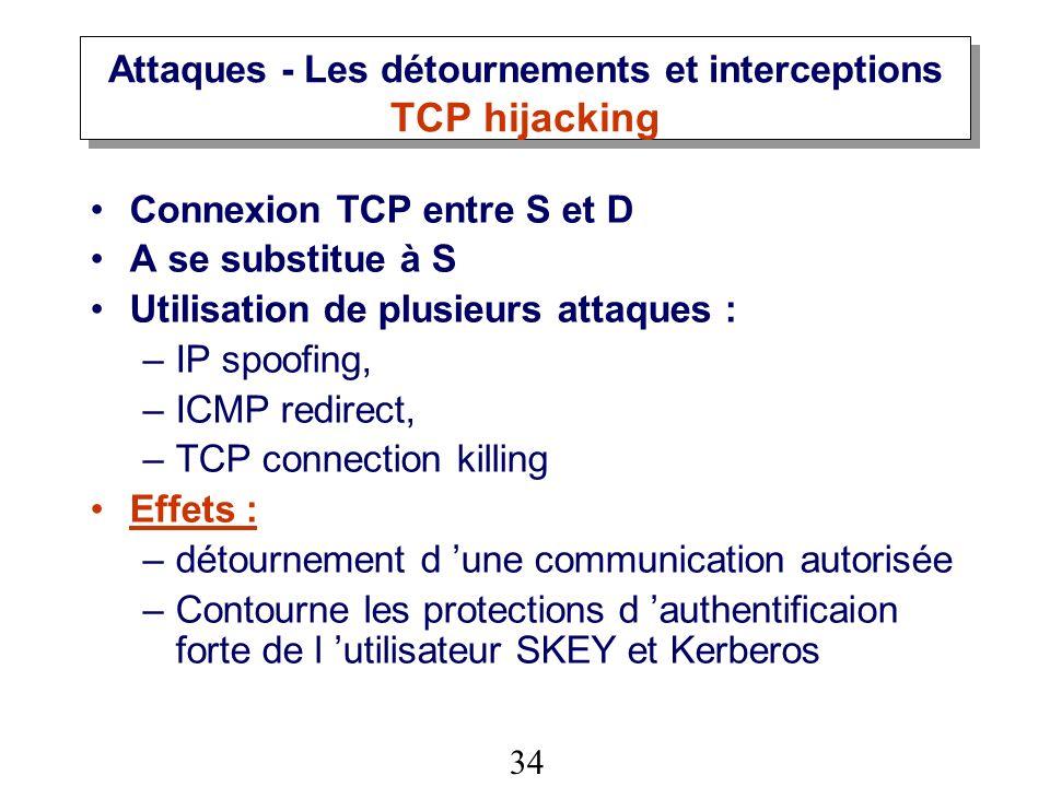 34 Attaques - Les détournements et interceptions TCP hijacking Connexion TCP entre S et D A se substitue à S Utilisation de plusieurs attaques : –IP spoofing, –ICMP redirect, –TCP connection killing Effets : –détournement d une communication autorisée –Contourne les protections d authentificaion forte de l utilisateur SKEY et Kerberos