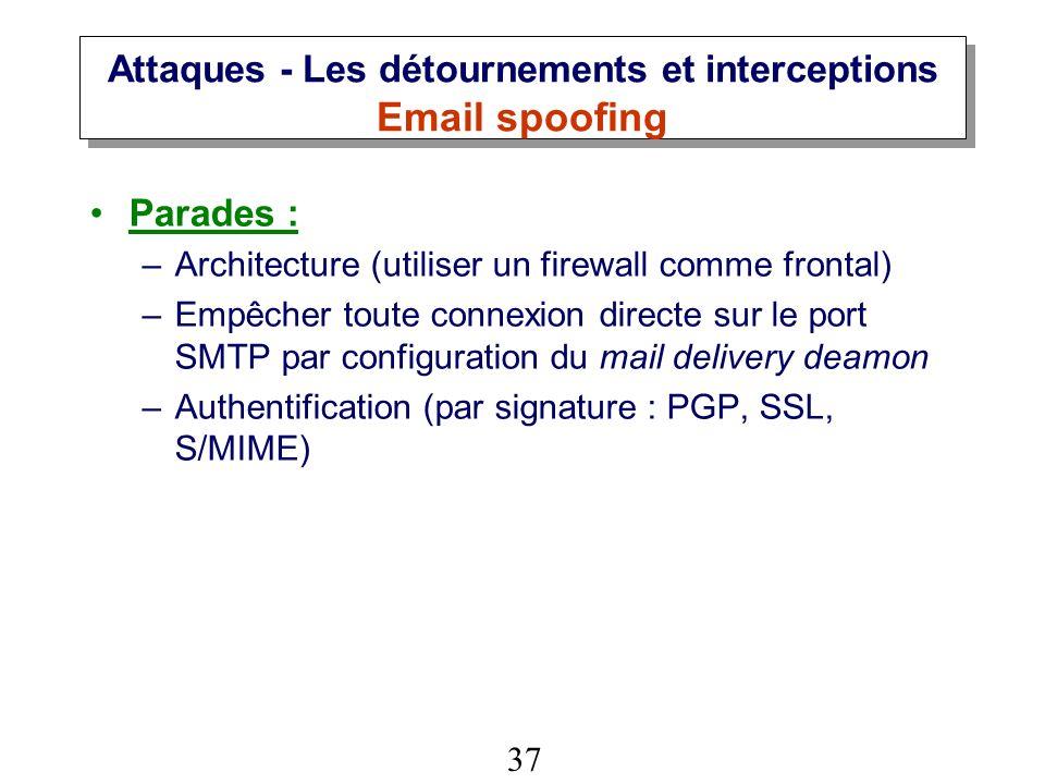 37 Attaques - Les détournements et interceptions Email spoofing Parades : –Architecture (utiliser un firewall comme frontal) –Empêcher toute connexion directe sur le port SMTP par configuration du mail delivery deamon –Authentification (par signature : PGP, SSL, S/MIME)