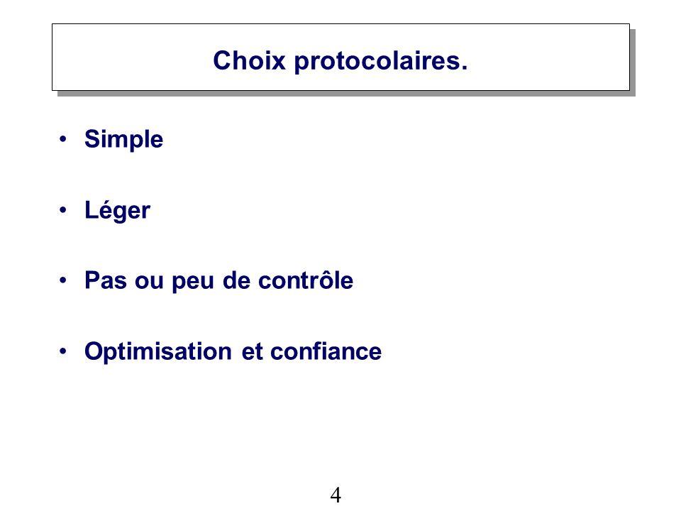 4 Choix protocolaires. Simple Léger Pas ou peu de contrôle Optimisation et confiance