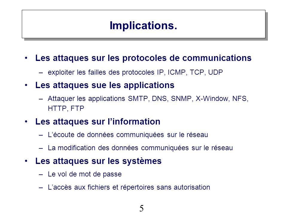5 Implications.