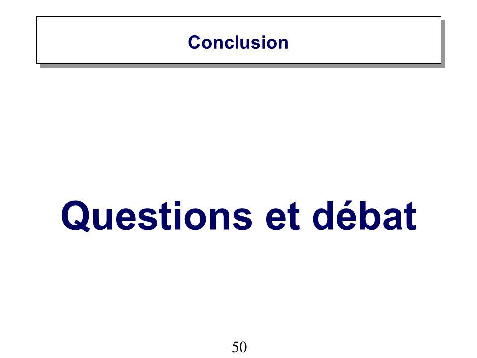 50 Conclusion Questions et débat