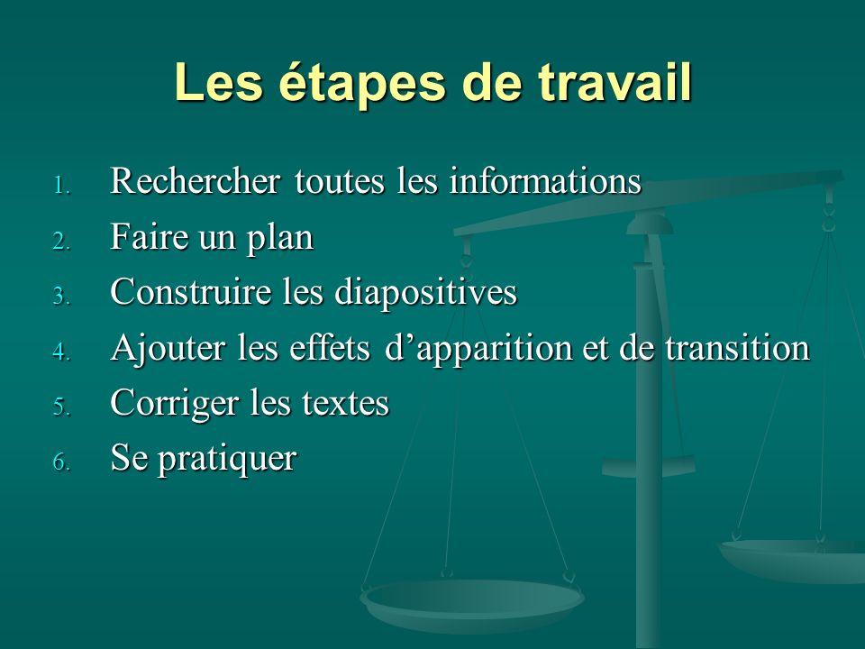 Les étapes de travail 1.Rechercher toutes les informations 2.