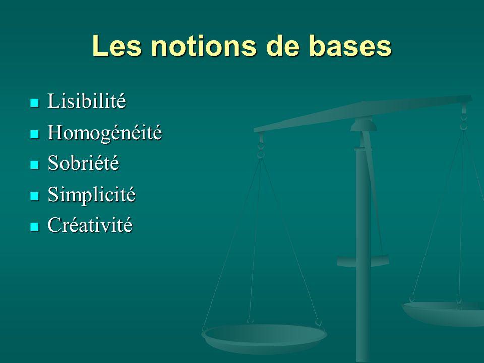 Les notions de bases Lisibilité Lisibilité Homogénéité Homogénéité Sobriété Sobriété Simplicité Simplicité Créativité Créativité